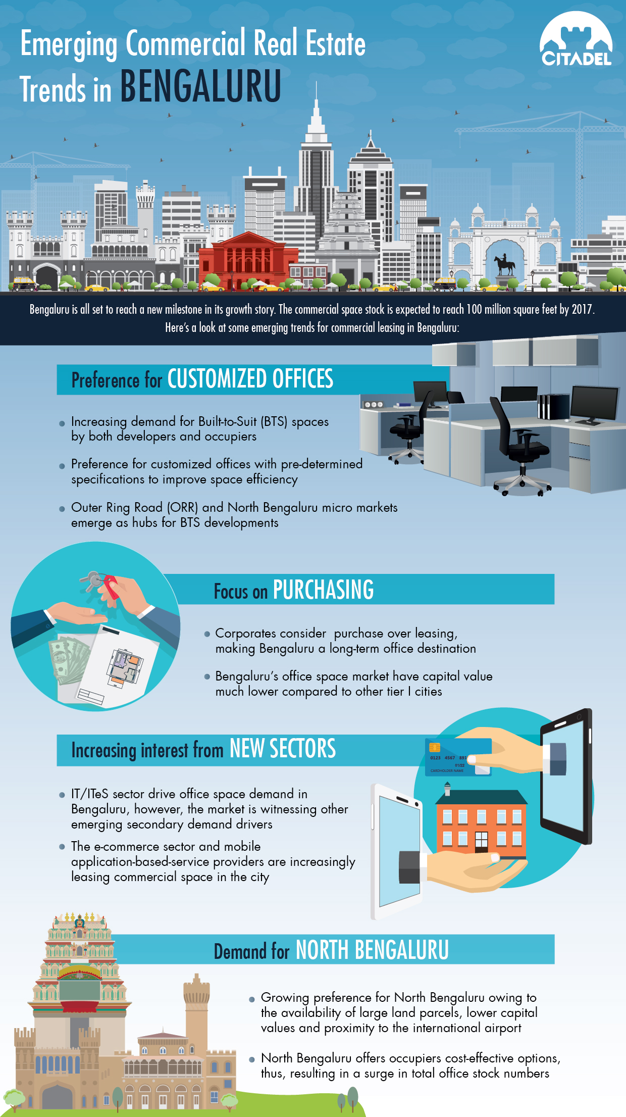Commercial Real Estate Trends -Infographic
