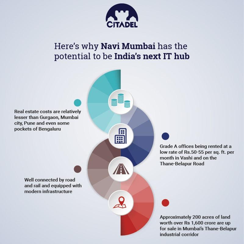Infographic - Navi Mumbai new IT hub