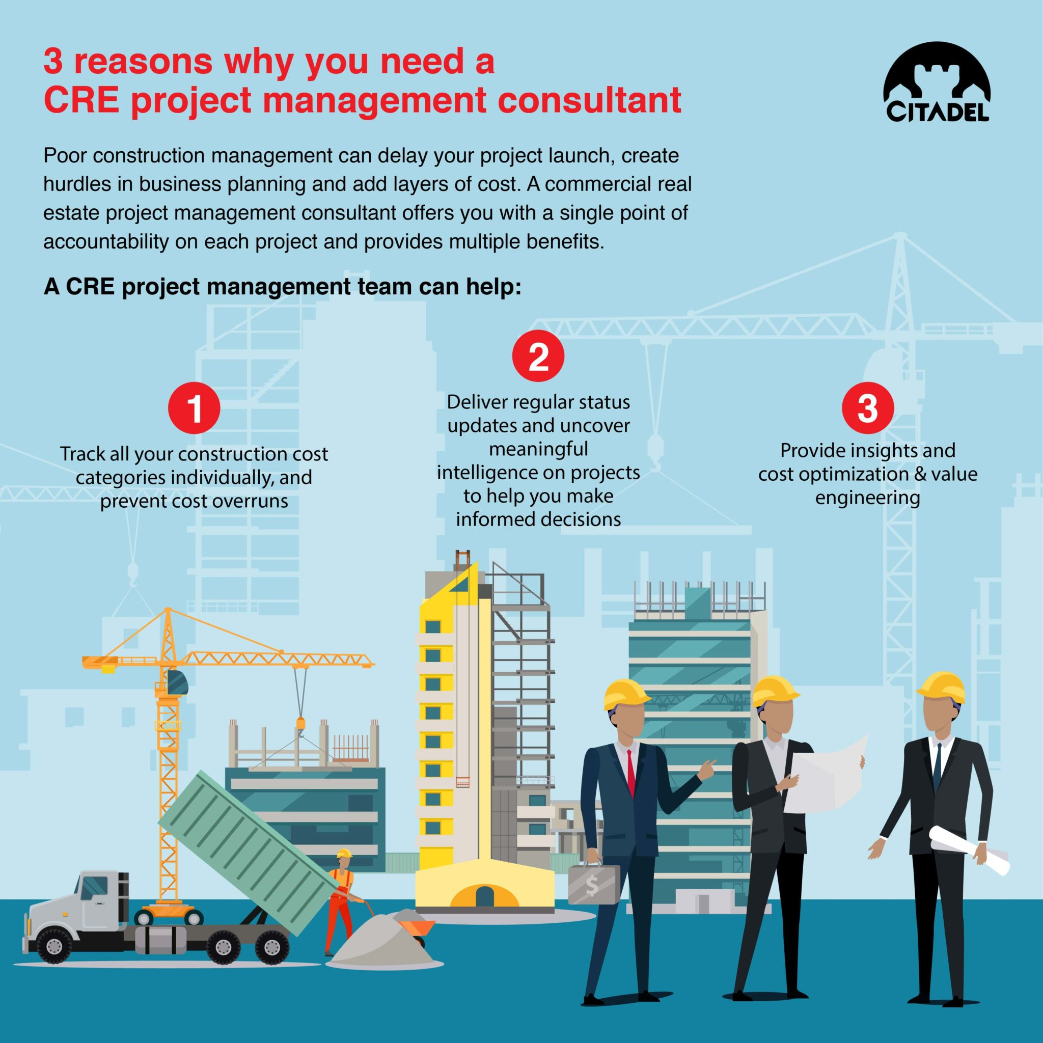 Infographic - CRE Project Management Consultant