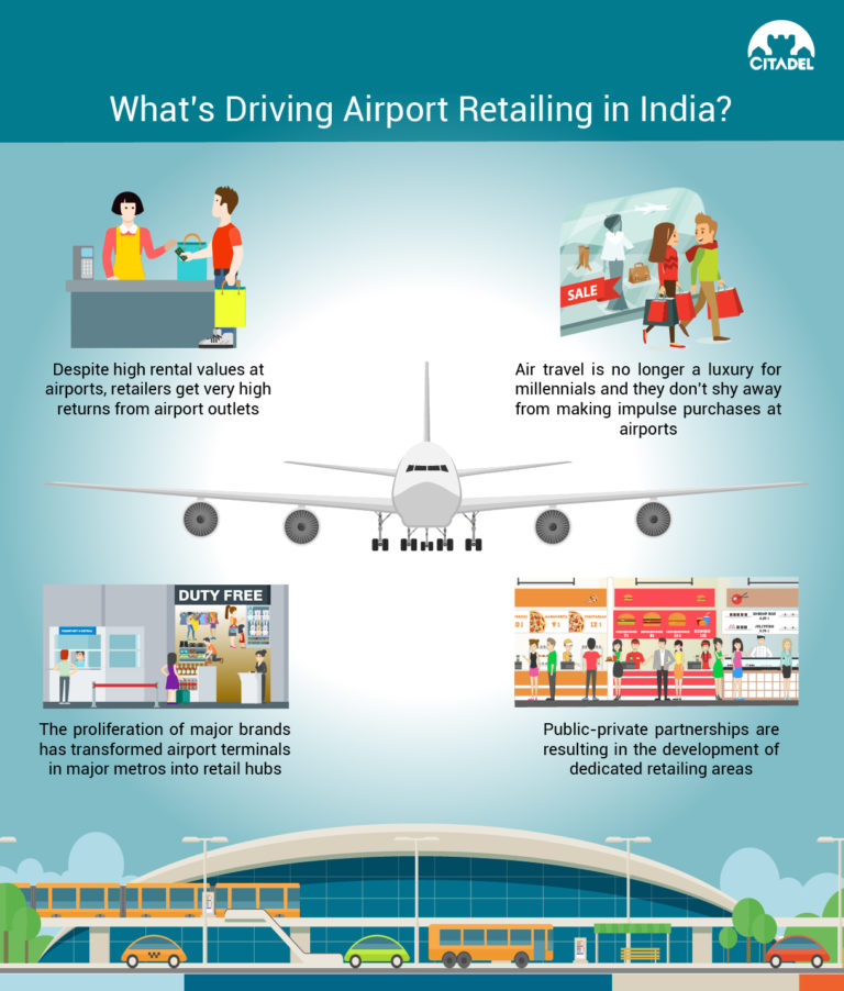 buying behaviour in airport retailing in Lesson 1 an overview of retailing buying as easy and convenient as possible ie he acts as a consumers' agent 2 he.