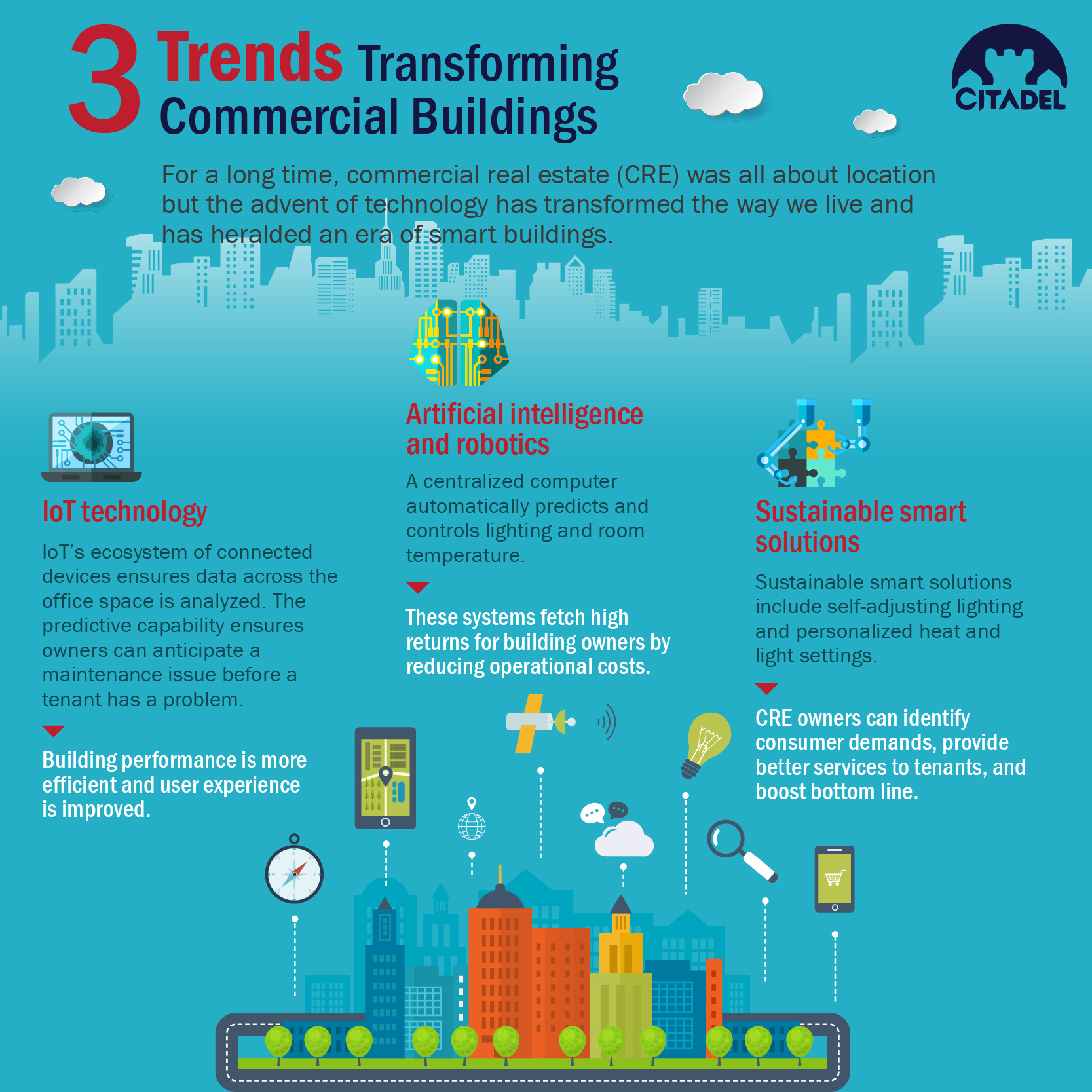 3 trends transforming commercial buildings