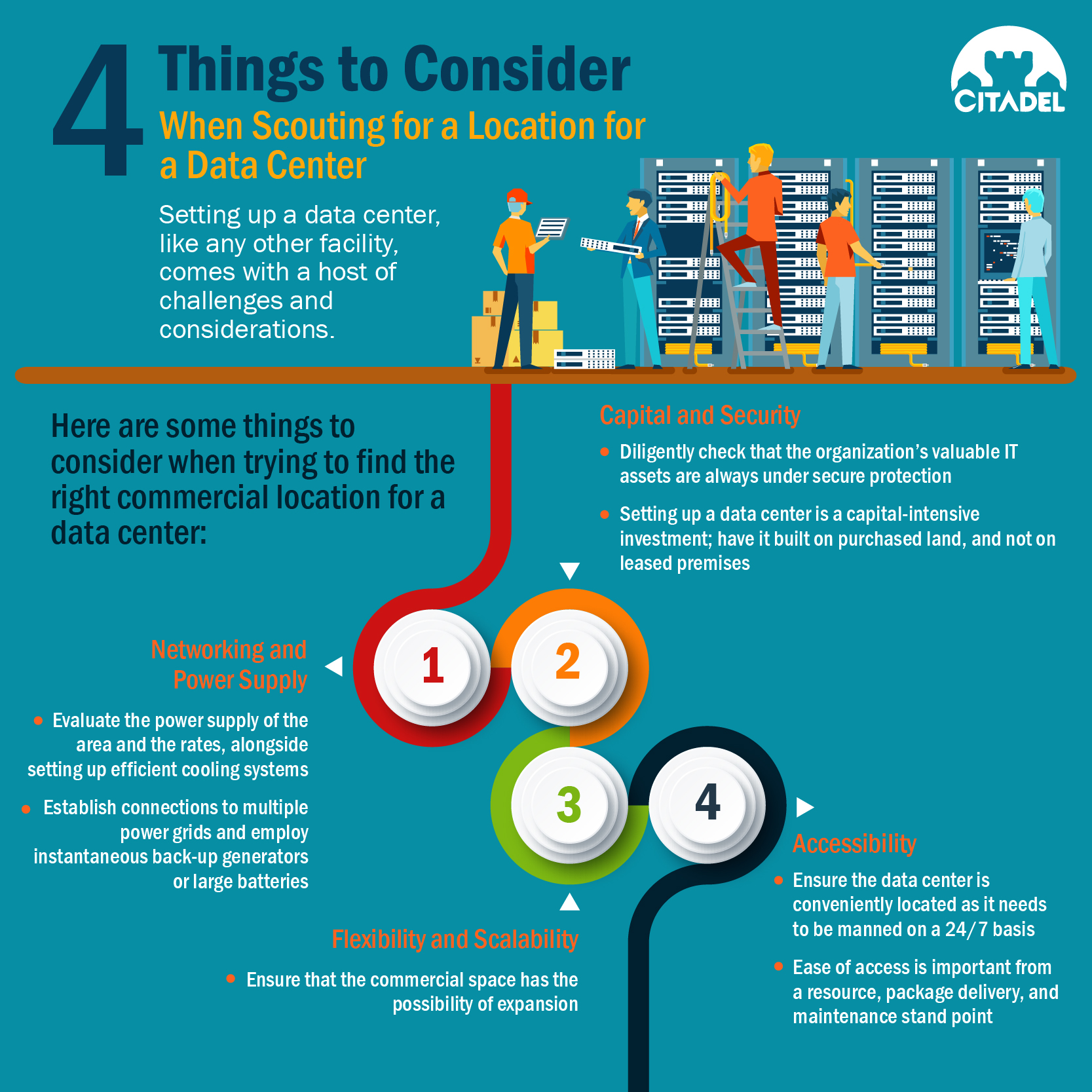 Infographic things to consider to set up data center for Data center setup