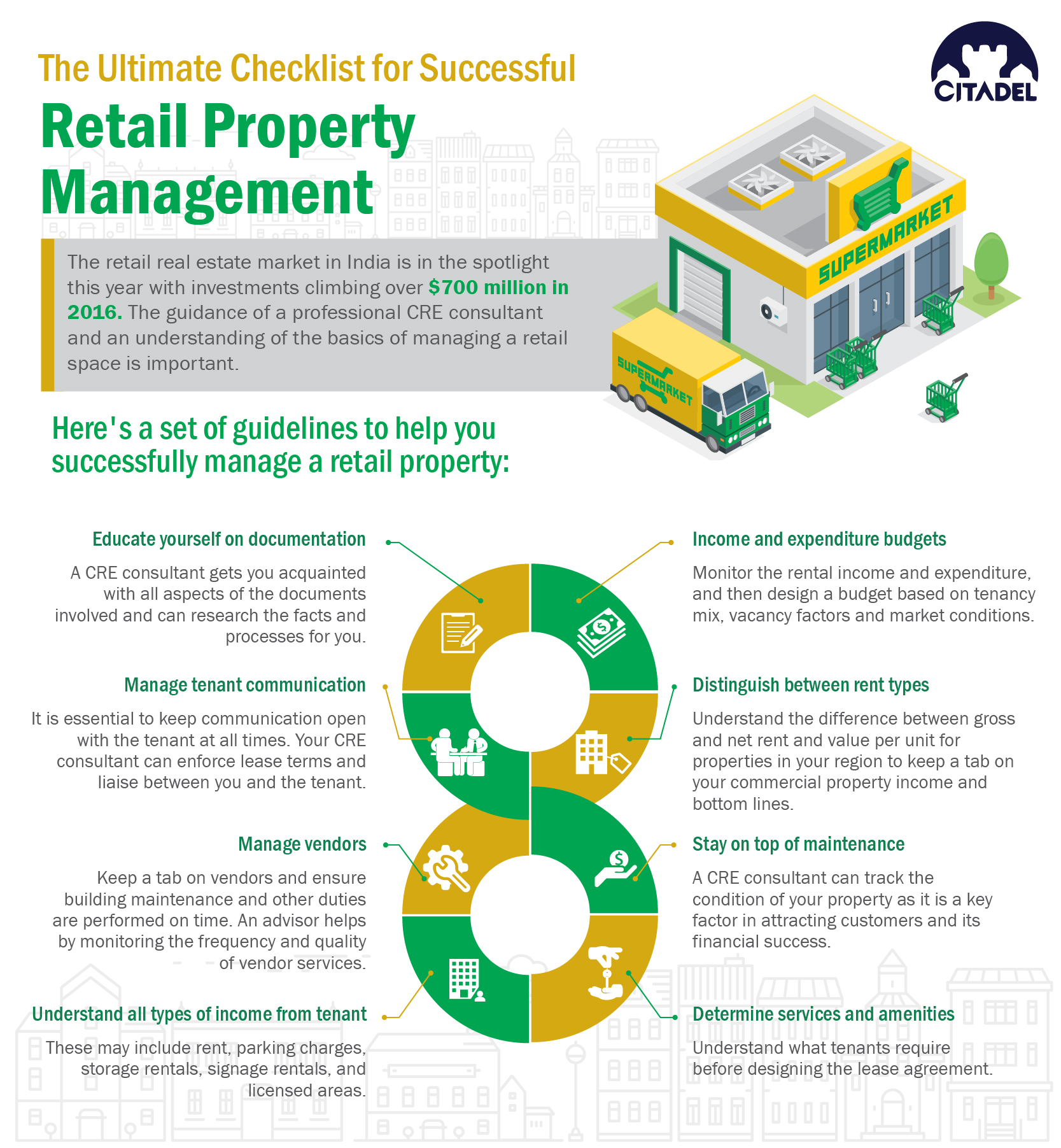 Retail property management- the ultimate checklist - Infographic