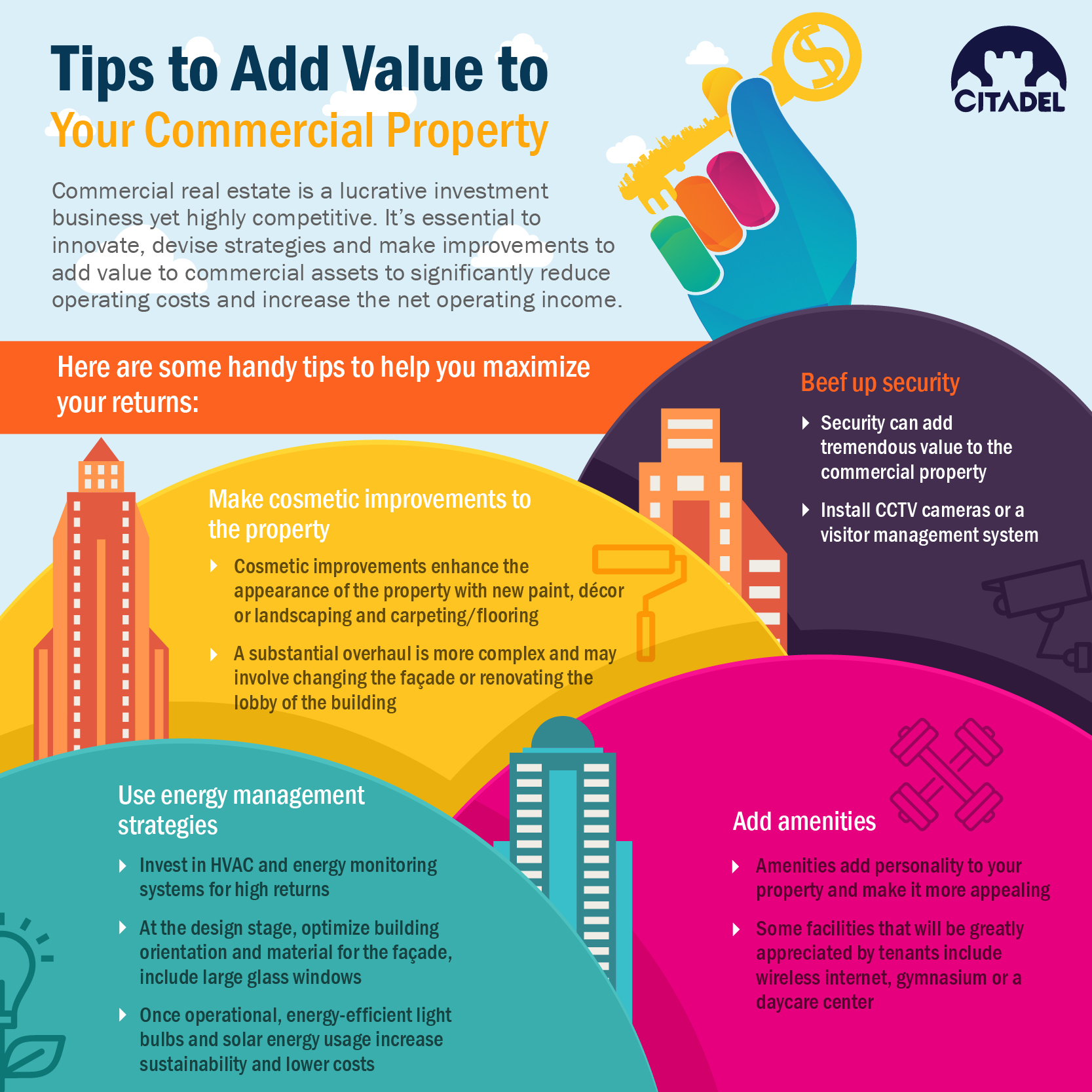 How to add value to Commercial Real Estate assets