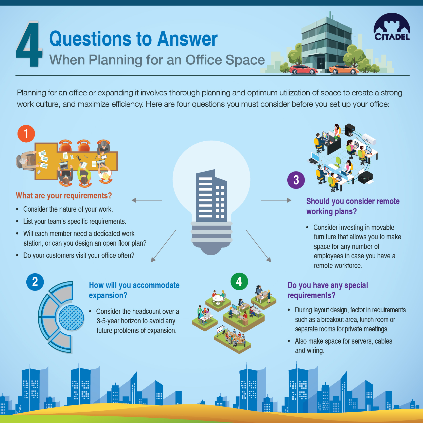 4 QUESTIONS TO ANSWER WHEN PLANNING FOR OFFICE SPACE