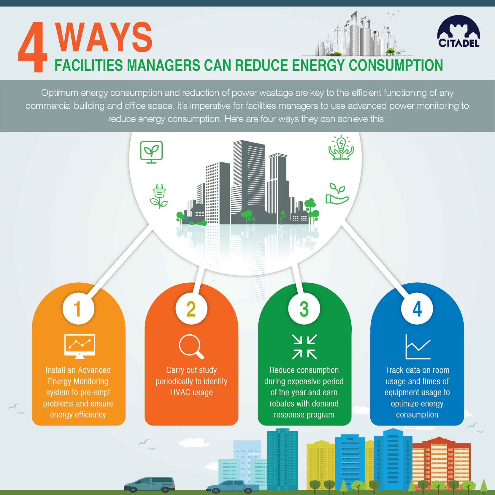 4 WAYS FACILITIES MANAGERS CAN REDUCE ENERGY CONSUMPTION