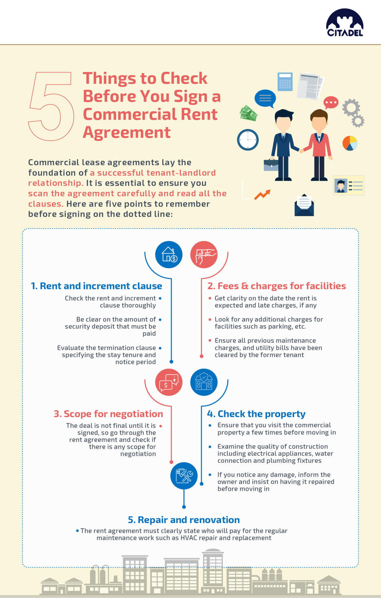 5 Things to Check Before You Sign a Commercial Rent Agreement