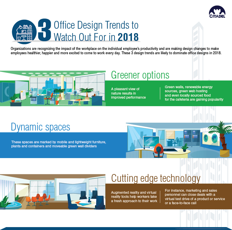 3 Office Design Trends to watch out for in 2018